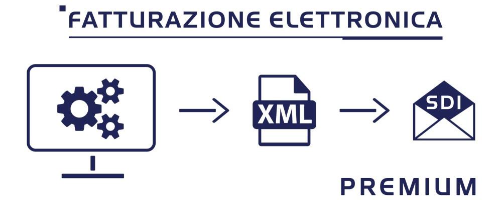 fatturazione-elettronica-premium